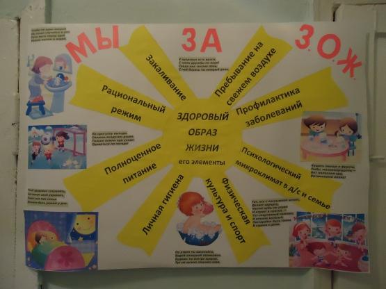 стенгазета здоровый образ жизни для школьников